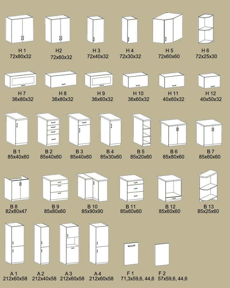 Dimension de meuble de cuisine