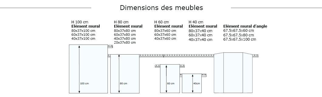Dimension meuble cuisine haut